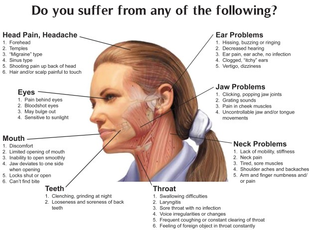Temporomandibular joint (TMJ) dysfunction